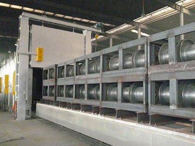 江苏Aging furnace for aluminum wire rod